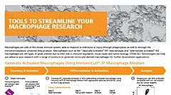 Tools to Streamline your Macrophage Research
