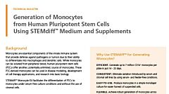 Generation of Monocytes from Human Pluripotent Stem Cells Using STEMdiff™ Medium and Supplements