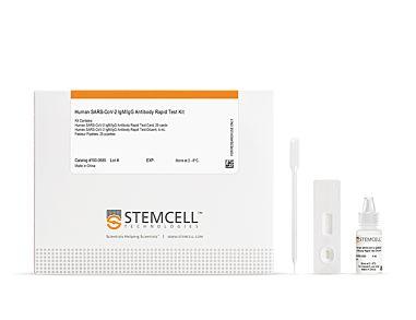Human SARS-CoV-2 IgM/IgG Antibody Rapid Test Kit
