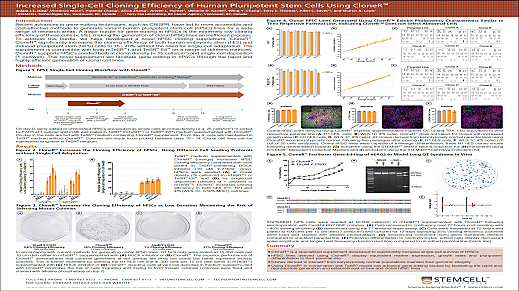 Increased Single-Cell Cloning Efficiency of Human Pluripotent Stem Cells Using CloneR™