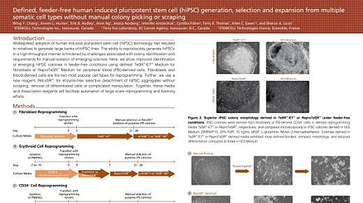 Defined, Feeder-Free Human Induced Pluripotent Stem Cell (hiPSC) Generation, Selection and Expansion from Multiple Somatic Cell Types