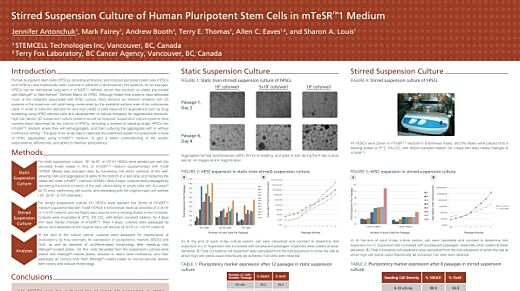 Stirred Suspension Culture of Human Pluripotent Stem Cells in mTeSR™1 Medium