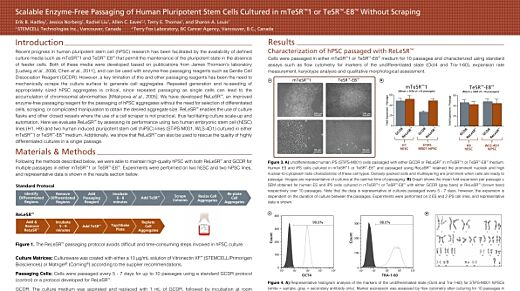 Scalable Enzyme-Free Passaging of Human Pluripotent Stem Cells Cultured in mTeSR™1 or TeSR™-E8™ Without Scraping