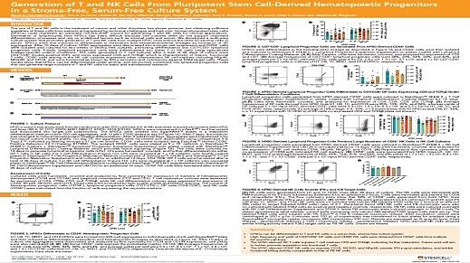 Generation of T and NK Cells From Pluripotent Stem Cell-Derived Hematopoietic Progenitors in a Stroma-Free, Serum-Free Culture System