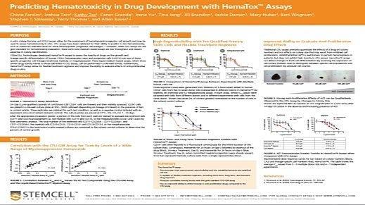 Predicting Hematotoxicity in Drug Development with HemaTox Assays