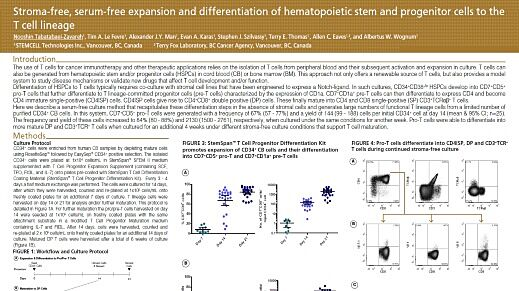 Stroma-Free, Serum-Free Expansion and Differentiation of Hematopoietic Stem and Progenitor Cells to the T Cell Lineage