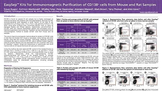 EasySep™ Kits for Immunomagnetic Purification of CD138+ cells from Mouse and Rat Samples