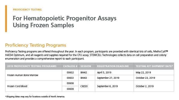 Registration Form - Proficiency Testing Programs