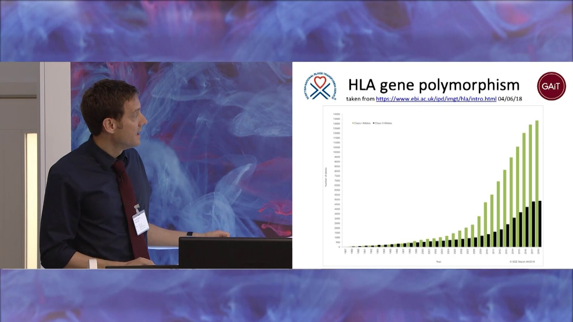 Nature Research Round Table: HLA Typing Considerations for Human Pluripotent Stem Cell Banking