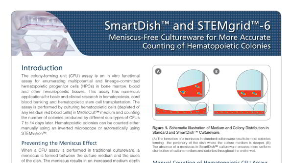 SmartDish™ and STEMgrid™-6 Meniscus-Free Cultureware for More Accurate Counting of Hematopoietic Colonies