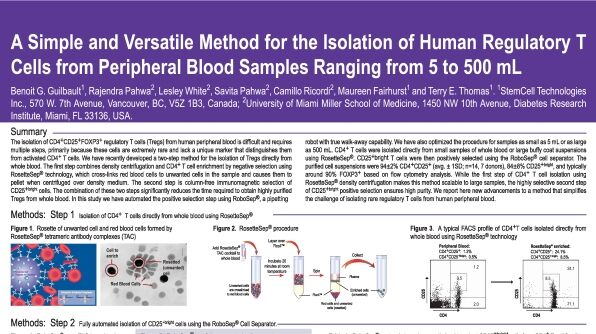 Isolation of Human Regulatory T Cells from Peripheral Blood Samples