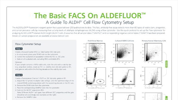 The Basic FACS on ALDEFLUOR™: The Quick Guide to Flow Cytometry
