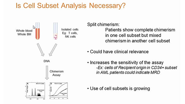 Fully Automated Cell Separation for Chimerism Analysis with RoboSep™