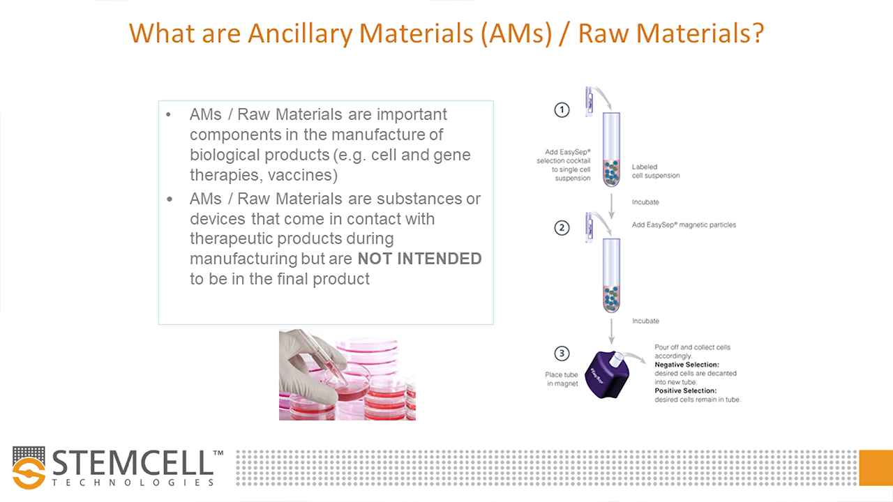 The Impact of Ancillary Materials on Your Translational Research