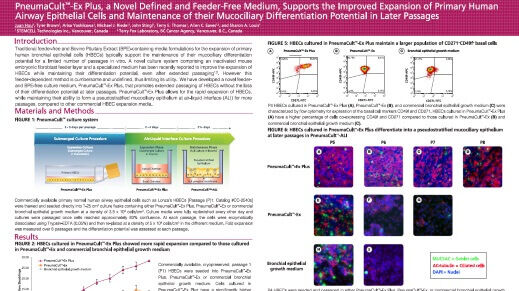 PneumaCult™-Ex Plus, a Novel Defined and Feeder-Free Medium, Supports the Improved Expansion of Primary Human Airway Epithelial Cells