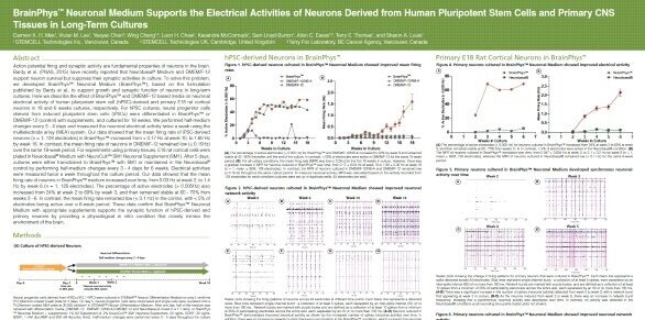 BrainPhys™ Neuronal Medium Supports the Electrical Activities of Neurons Derived from Human Pluripotent Stem Cells and Primary CNS Tissues in Long-Term Cultures
