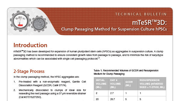 mTeSR™3D: Clump Passaging Method for Suspension Culture hPSCs