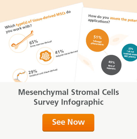 See the results of our mesenchymal stem cell survey results in this beautifully illustrated infographic.