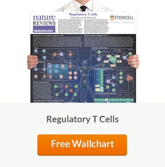 Free Wallchart